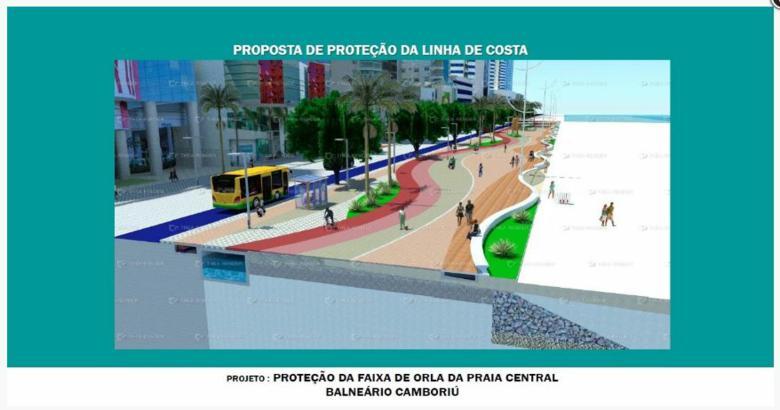 Balneário Camboriú destaca em investimentos imobiliários