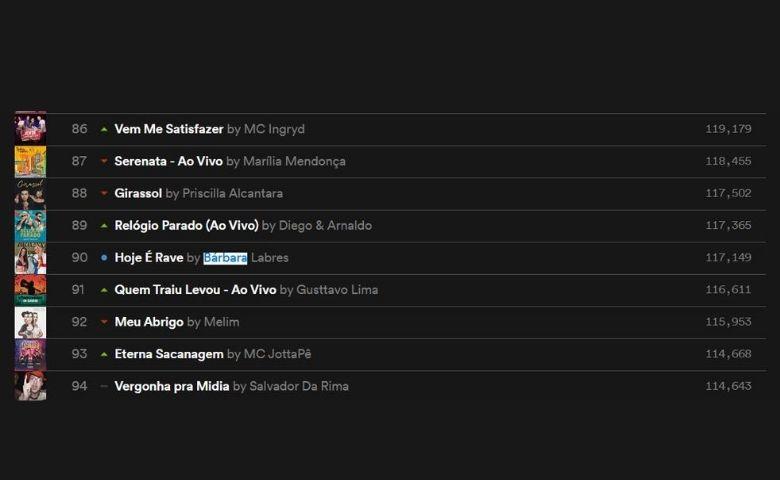 Um novo single de Bárbara Labres Me Ama Mentindo