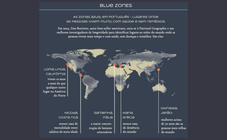 As regiões do planeta com o maior número de centenários